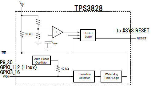 TPS3828a.png
