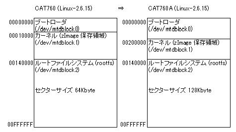 flash_memory_map1.png